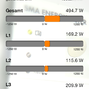 EMView iOS/Android Software für SMA Energy Meter